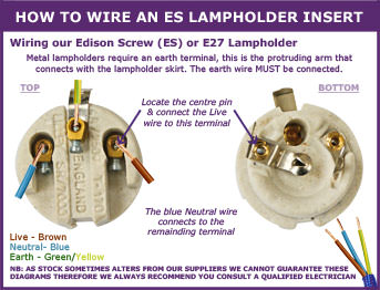 How to Wire up an Edison Screw Lampholder