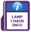 Light Chains information