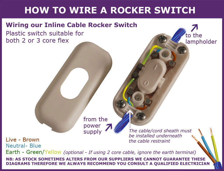 home wiring diagrams home wiring diagrams zoom how to wire a rocker switch