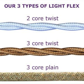 Flex types