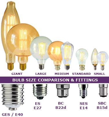 bulb-sizing-fitting-image